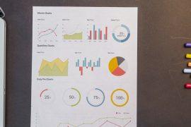 Gastar sem culpa: uma folha com gráficos, um notebook e algumas canetas